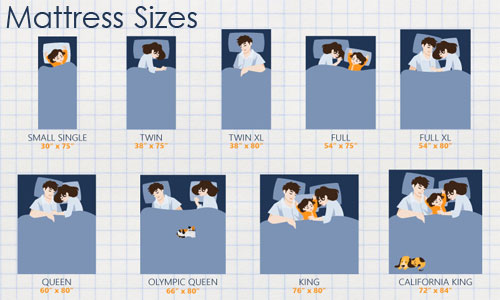 Mattress Standard Sizes Image