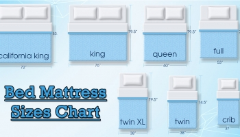 Perfect Mattress Dimensions | Which size suits you? – Twin/ Queen/ King/ Cal King/ Full Size